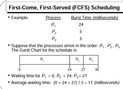 Cpu Scheduling Cpu Scheduling Algorithms
