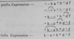 prefix to infix