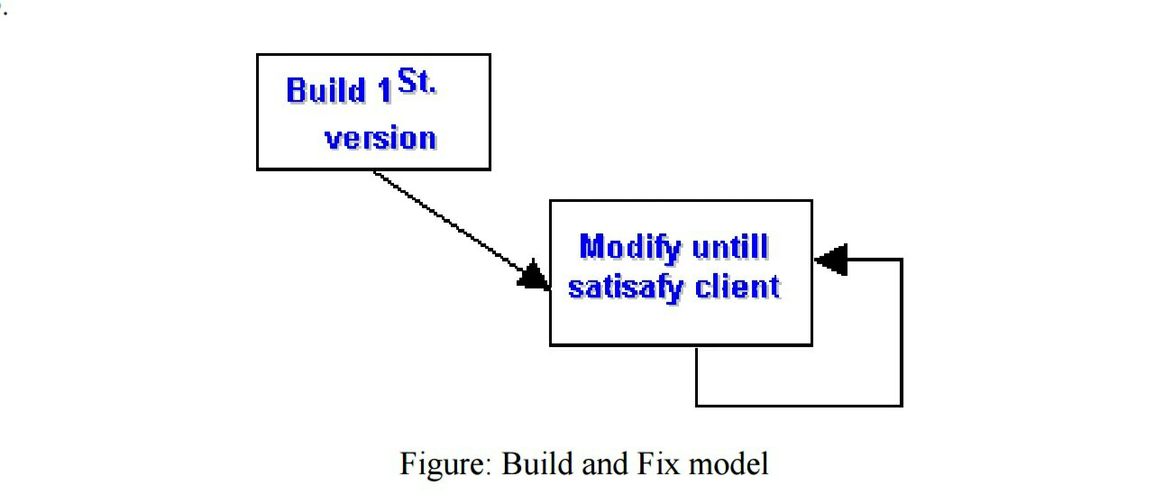 build and fix model in hindi