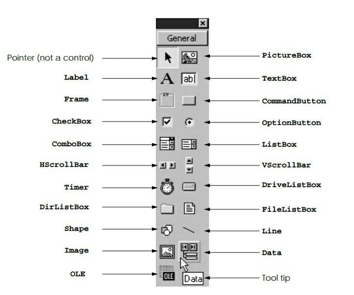 IDE tool box in hindi