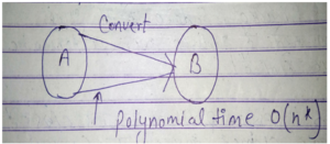 polynomial reduction in hindi