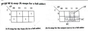 k map for a full adder