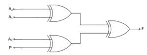 parity bit checker block diagram