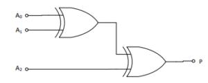 parity bit generator block diagram
