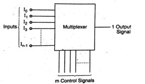 multiplexer in hindi