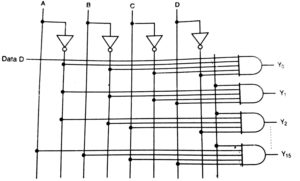 1 to 16 demultiplexer in hindi