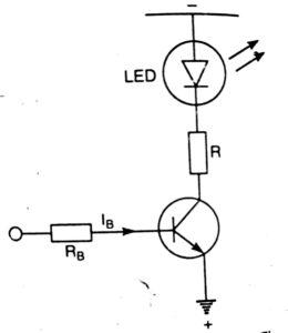 LED को on/off करना