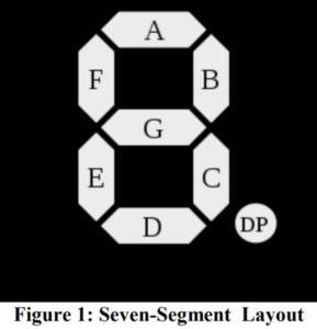 7 segment display in hindi