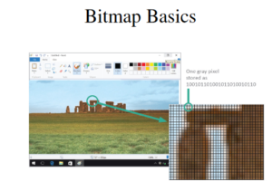 bitmap in hindi